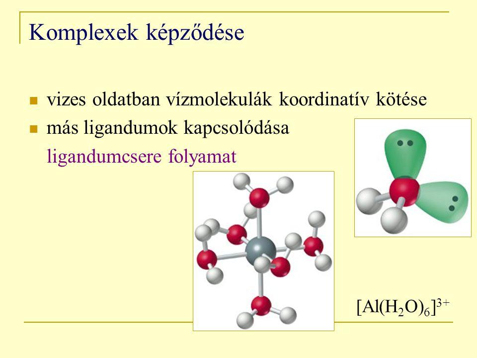 Komplexek képződése vizes oldatban vízmolekulák koordinatív kötése