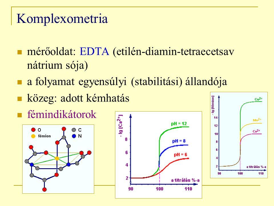Komplexometria mérőoldat: EDTA (etilén-diamin-tetraecetsav nátrium sója) a folyamat egyensúlyi (stabilitási) állandója.