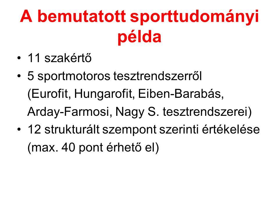 A bemutatott sporttudományi példa