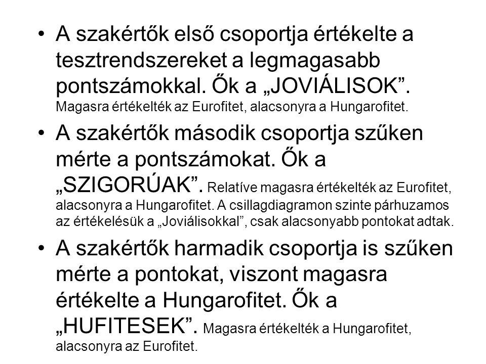 """A szakértők első csoportja értékelte a tesztrendszereket a legmagasabb pontszámokkal. Ők a """"JOVIÁLISOK . Magasra értékelték az Eurofitet, alacsonyra a Hungarofitet."""