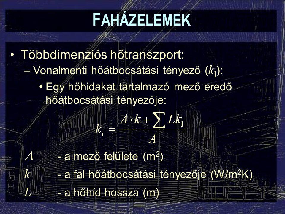 FAHÁZELEMEK Többdimenziós hőtranszport: A - a mező felülete (m2)