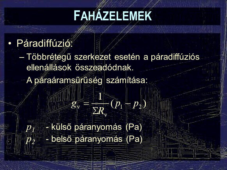 FAHÁZELEMEK Páradiffúzió: p1 - külső páranyomás (Pa)