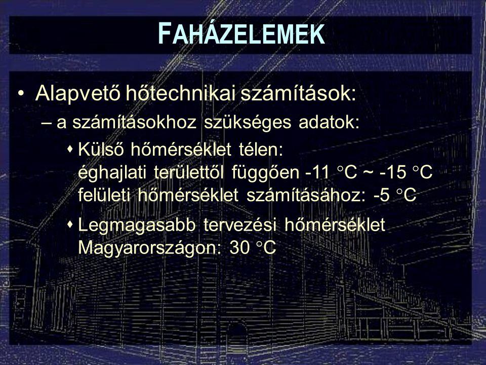 FAHÁZELEMEK Alapvető hőtechnikai számítások: