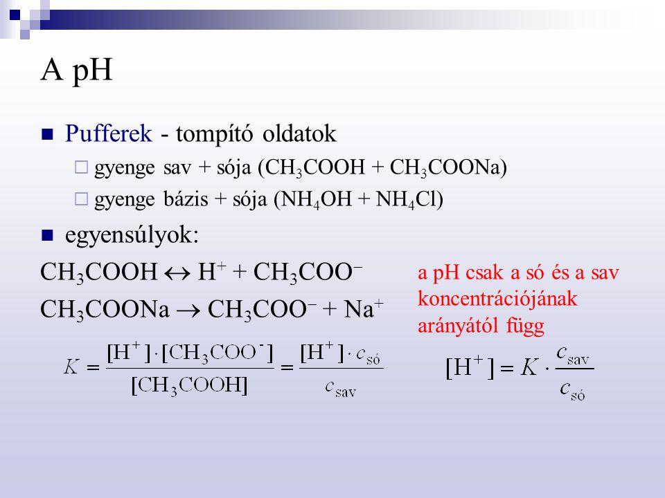 A pH Pufferek - tompító oldatok egyensúlyok: CH3COOH  H+ + CH3COO