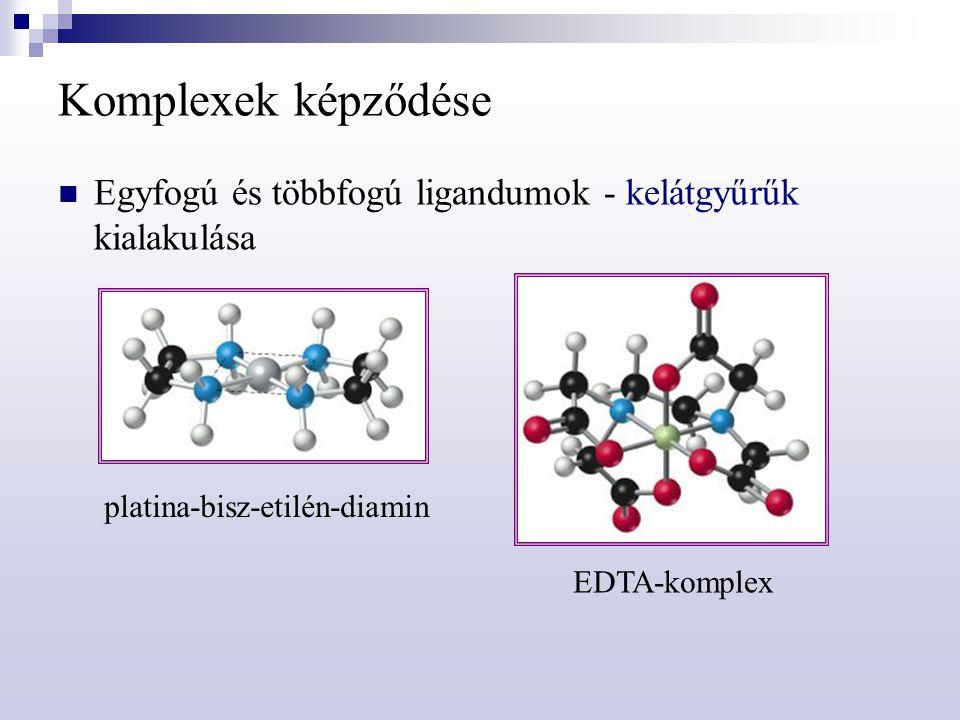 Komplexek képződése Egyfogú és többfogú ligandumok - kelátgyűrűk kialakulása. platina-bisz-etilén-diamin.