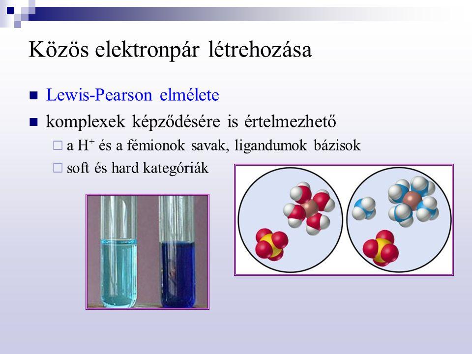 Közös elektronpár létrehozása