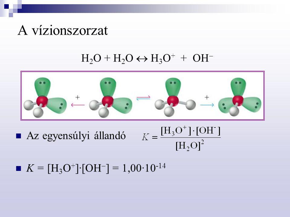 A vízionszorzat H2O + H2O  H3O+ + OH Az egyensúlyi állandó