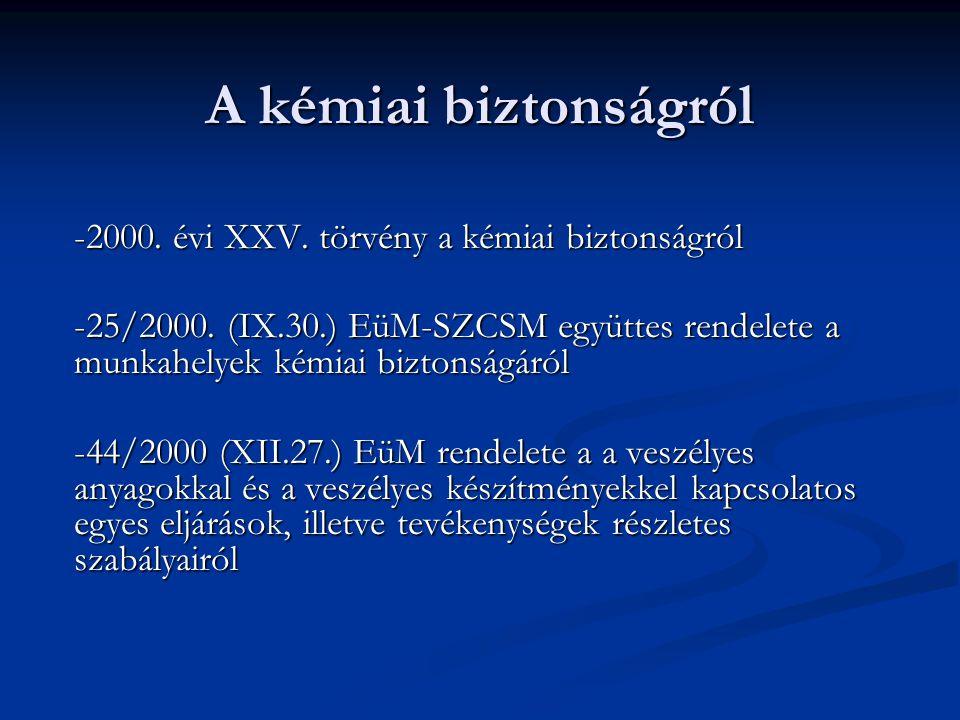 A kémiai biztonságról -2000. évi XXV. törvény a kémiai biztonságról