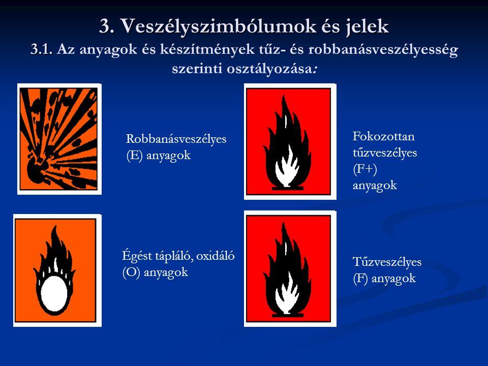 3. Veszélyszimbólumok és jelek 3. 1