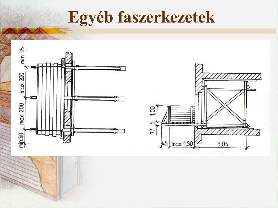 Egyéb faszerkezetek Minden ház esetében két fő igénybevétellel számolhatunk: Függőleges igénybevételek: önsúly, külső terhek (hó), hasznos terhek.