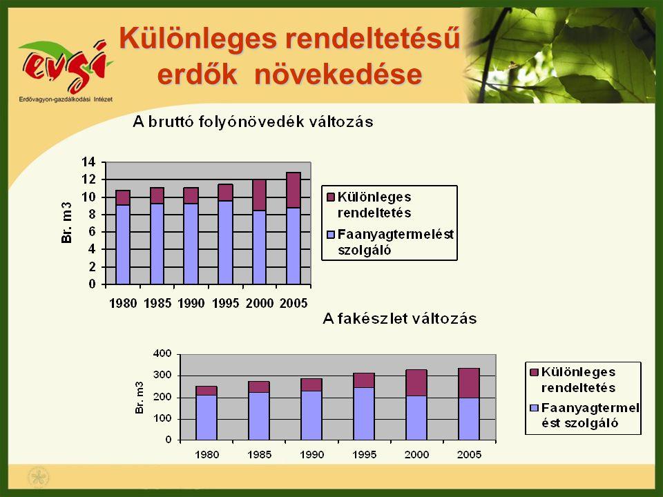Különleges rendeltetésű erdők növekedése