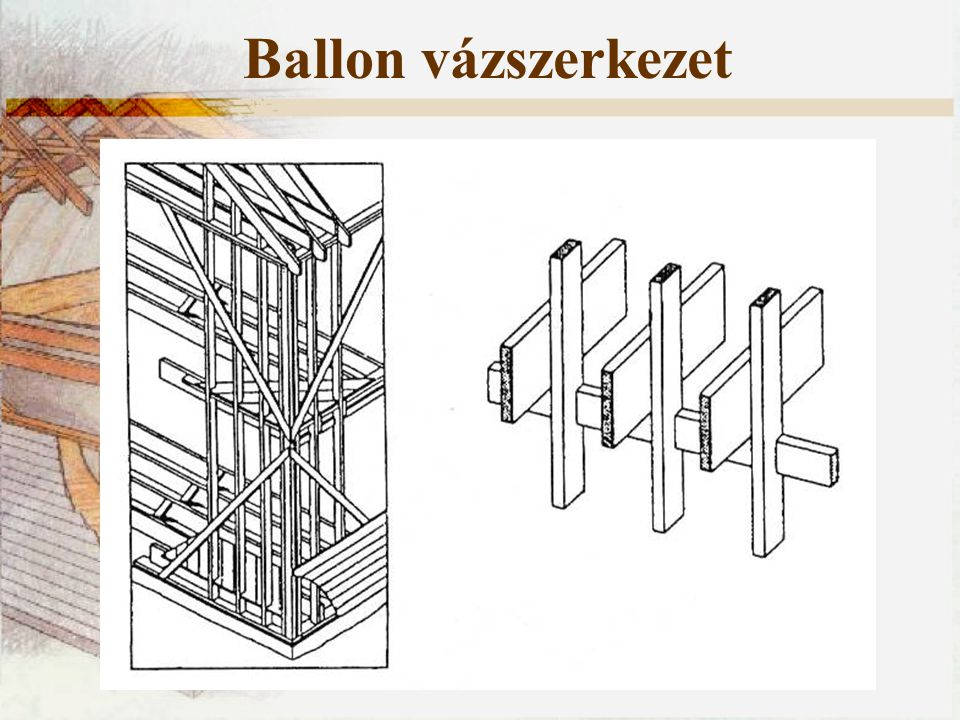 Ballon vázszerkezet Minden ház esetében két fő igénybevétellel számolhatunk: Függőleges igénybevételek: önsúly, külső terhek (hó), hasznos terhek.