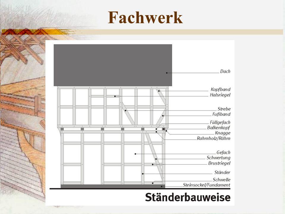 Fachwerk Minden ház esetében két fő igénybevétellel számolhatunk: