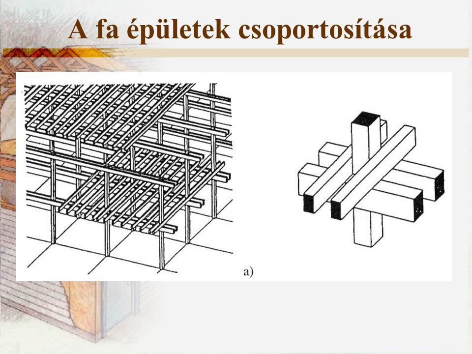 A fa épületek csoportosítása