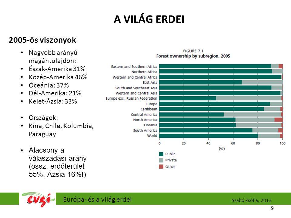 A VILÁG ERDEI 2005-ös viszonyok Nagyobb arányú magántulajdon: