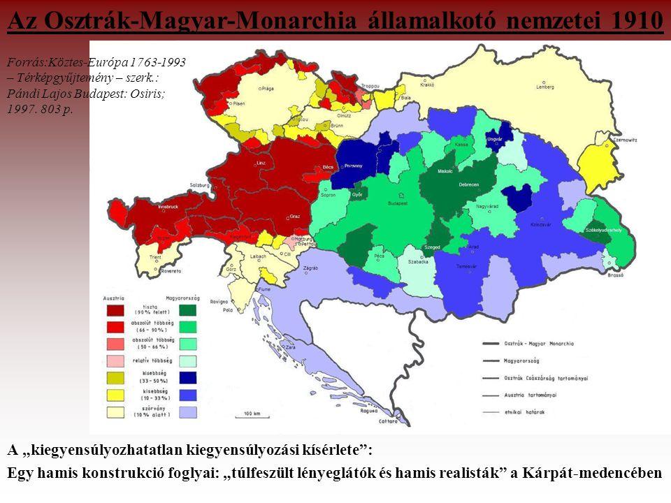 Az Osztrák-Magyar-Monarchia államalkotó nemzetei 1910