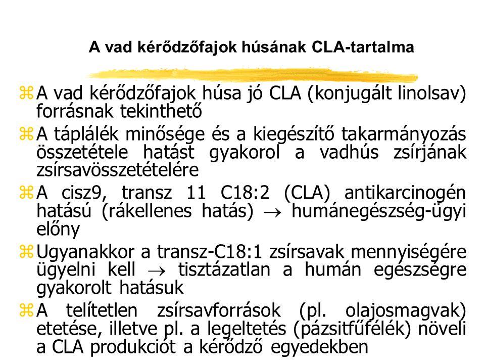 A vad kérődzőfajok húsának CLA-tartalma
