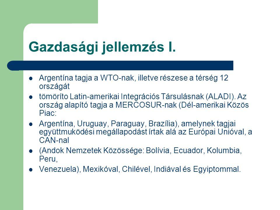 Gazdasági jellemzés I. Argentína tagja a WTO-nak, illetve részese a térség 12 országát.