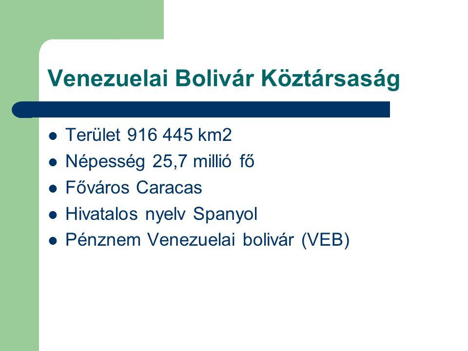 Venezuelai Bolivár Köztársaság
