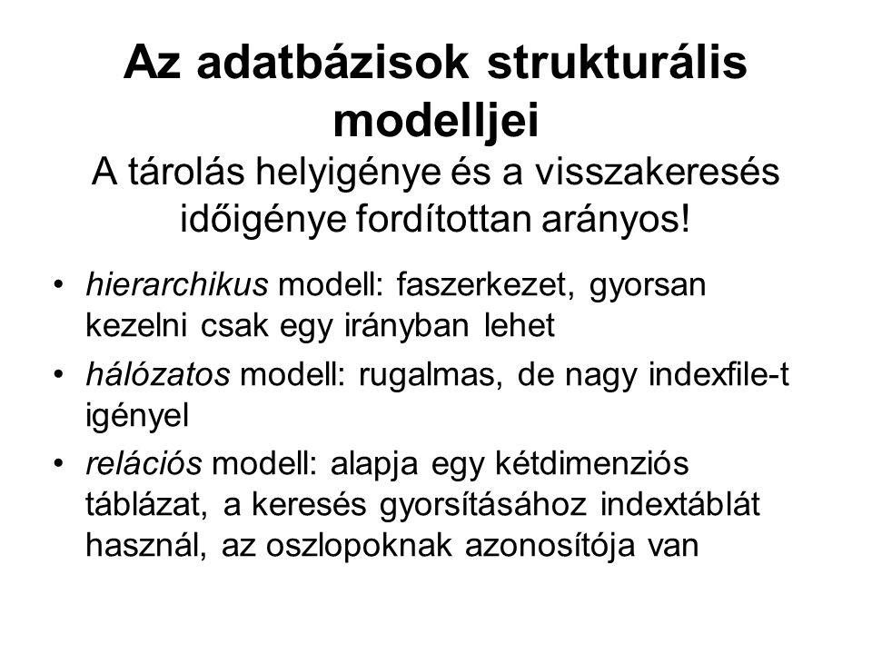 Az adatbázisok strukturális modelljei A tárolás helyigénye és a visszakeresés időigénye fordítottan arányos!