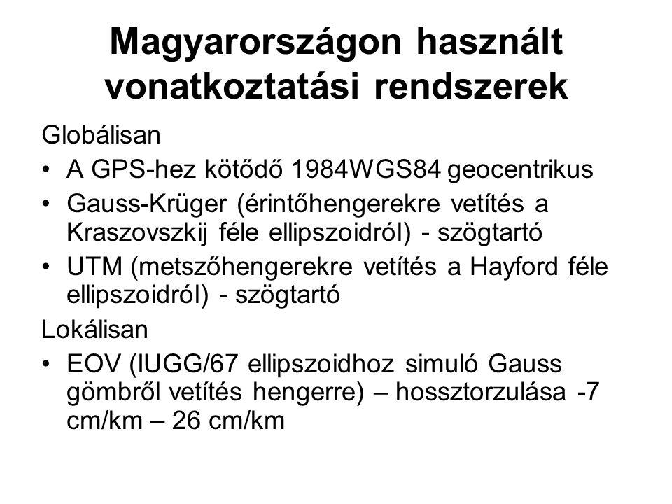 Magyarországon használt vonatkoztatási rendszerek