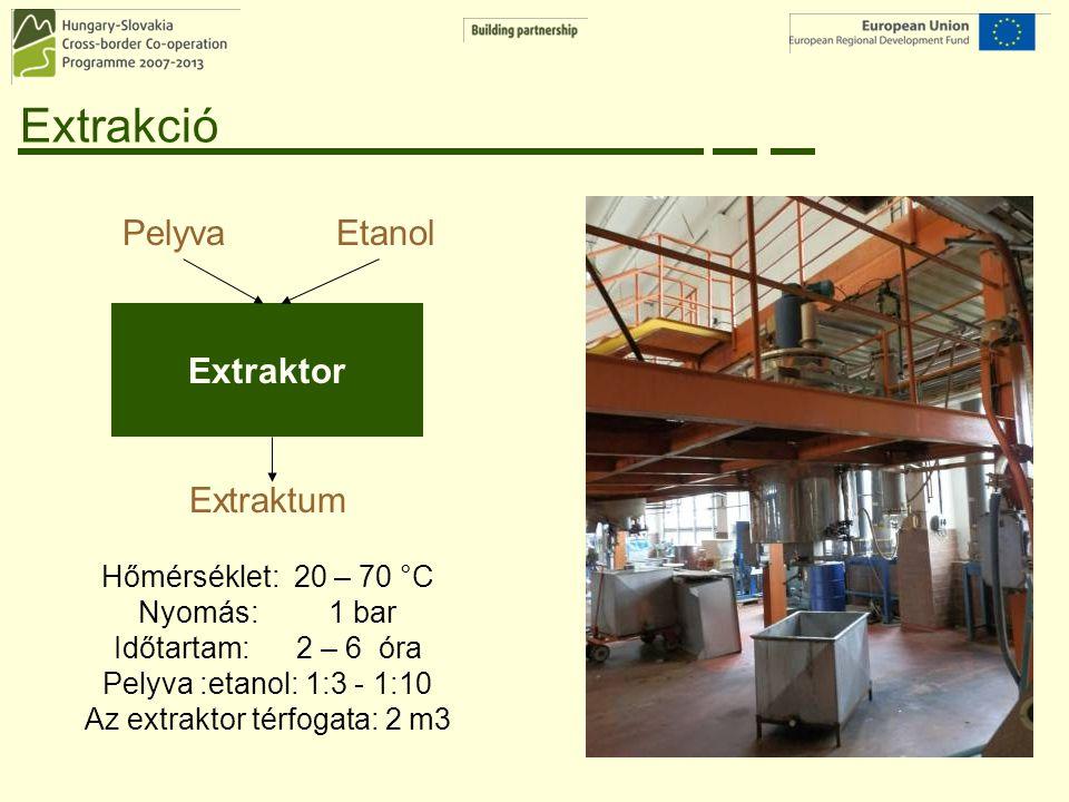 Az extraktor térfogata: 2 m3