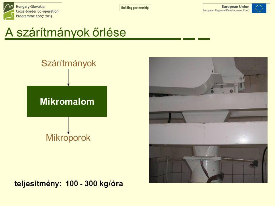 A szárítmányok őrlése Szárítmányok Mikromalom Mikroporok
