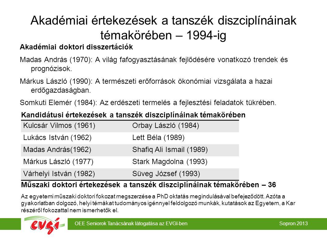 Akadémiai értekezések a tanszék diszciplínáinak témakörében – 1994-ig