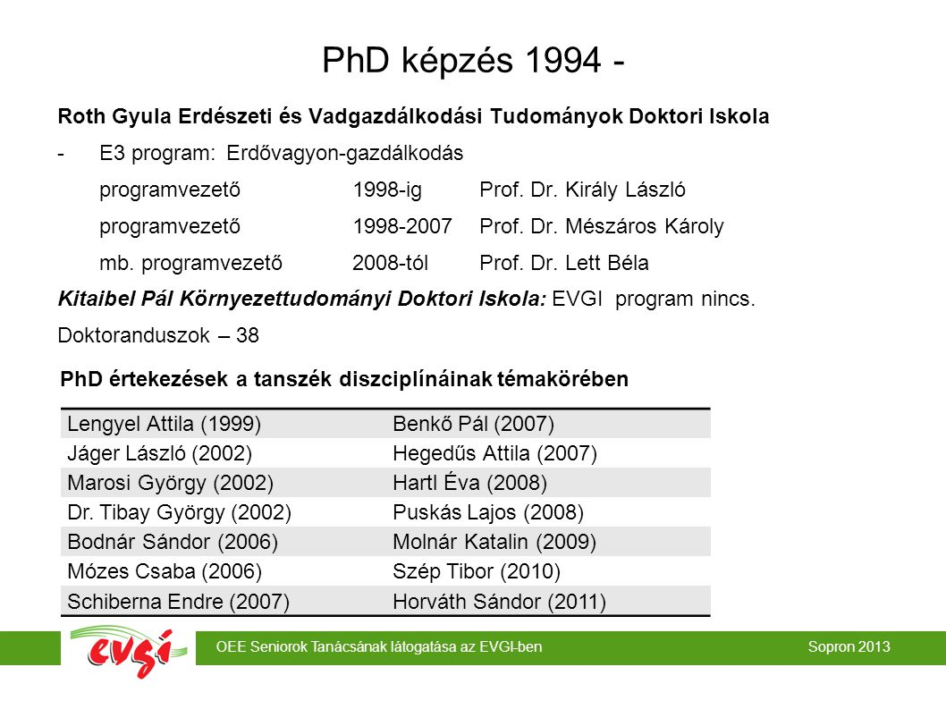 PhD képzés 1994 -