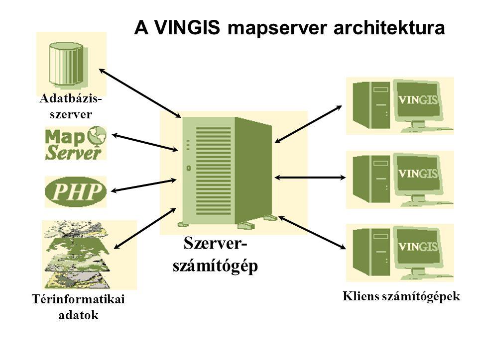 A VINGIS mapserver architektura