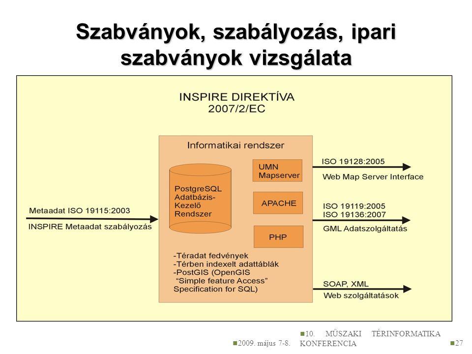 Szabványok, szabályozás, ipari szabványok vizsgálata