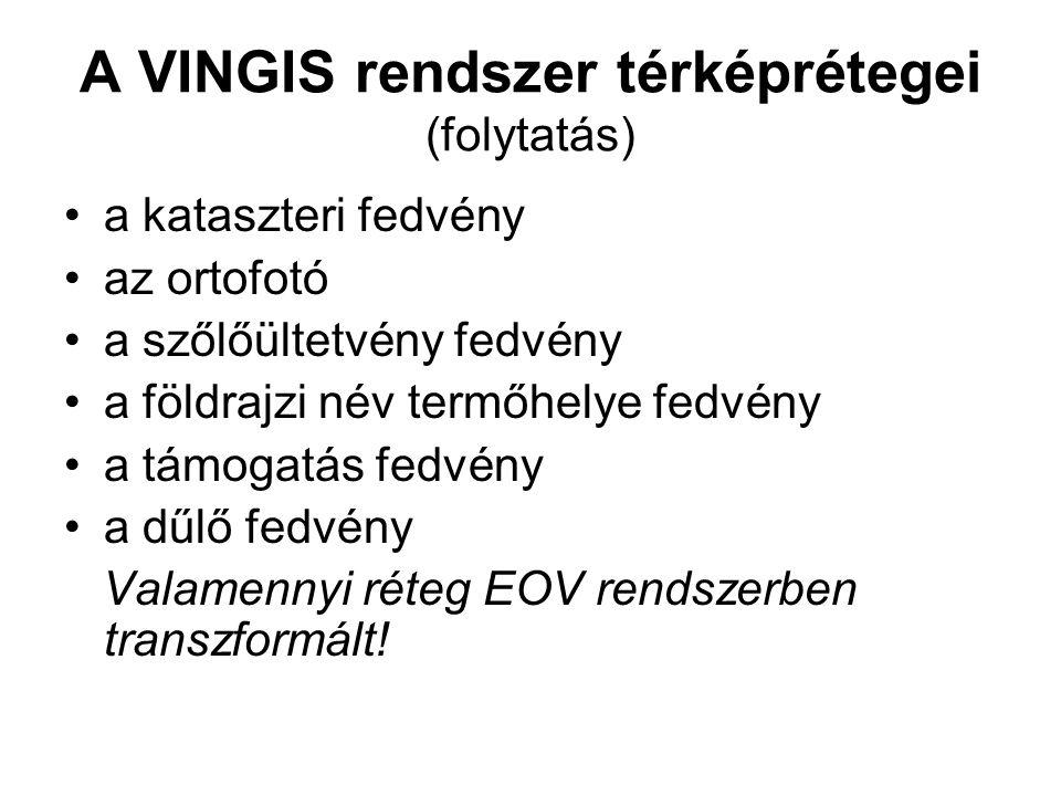 A VINGIS rendszer térképrétegei (folytatás)