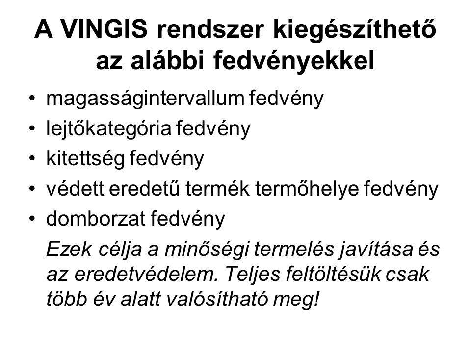 A VINGIS rendszer kiegészíthető az alábbi fedvényekkel