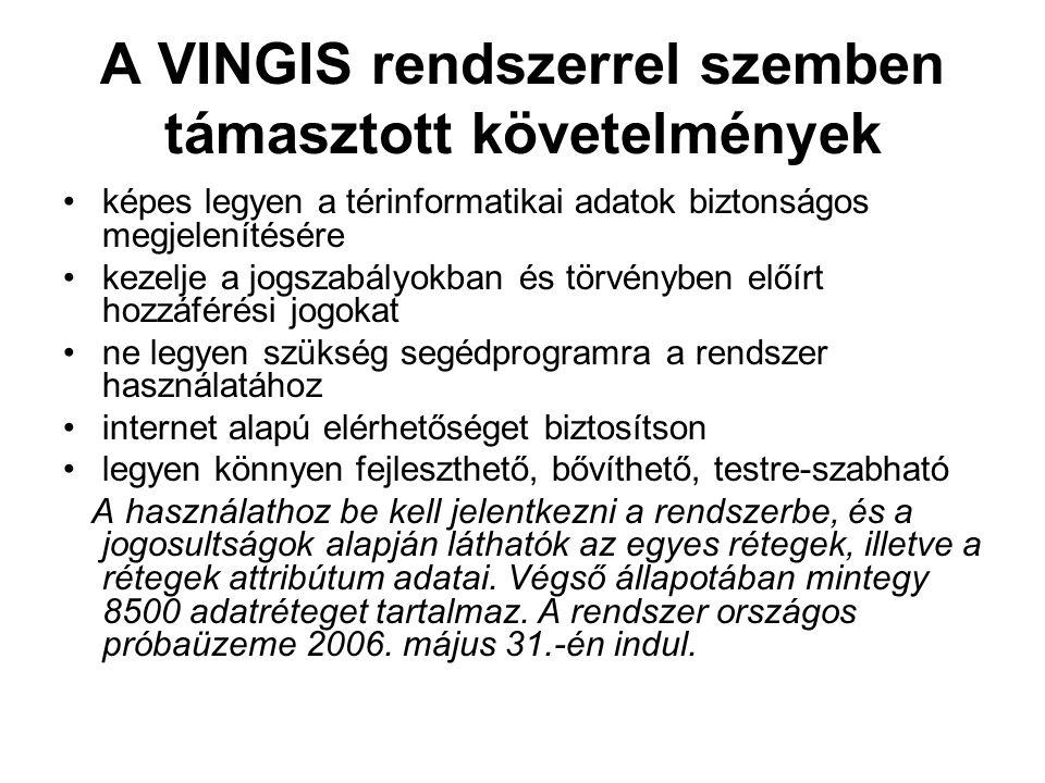 A VINGIS rendszerrel szemben támasztott követelmények