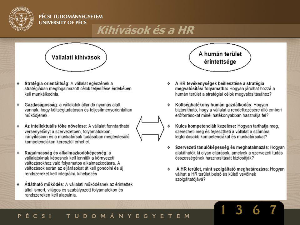 Kihívások és a HR