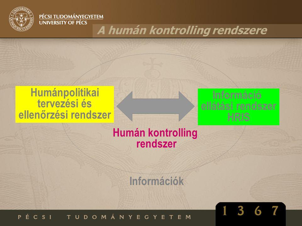 A humán kontrolling rendszere