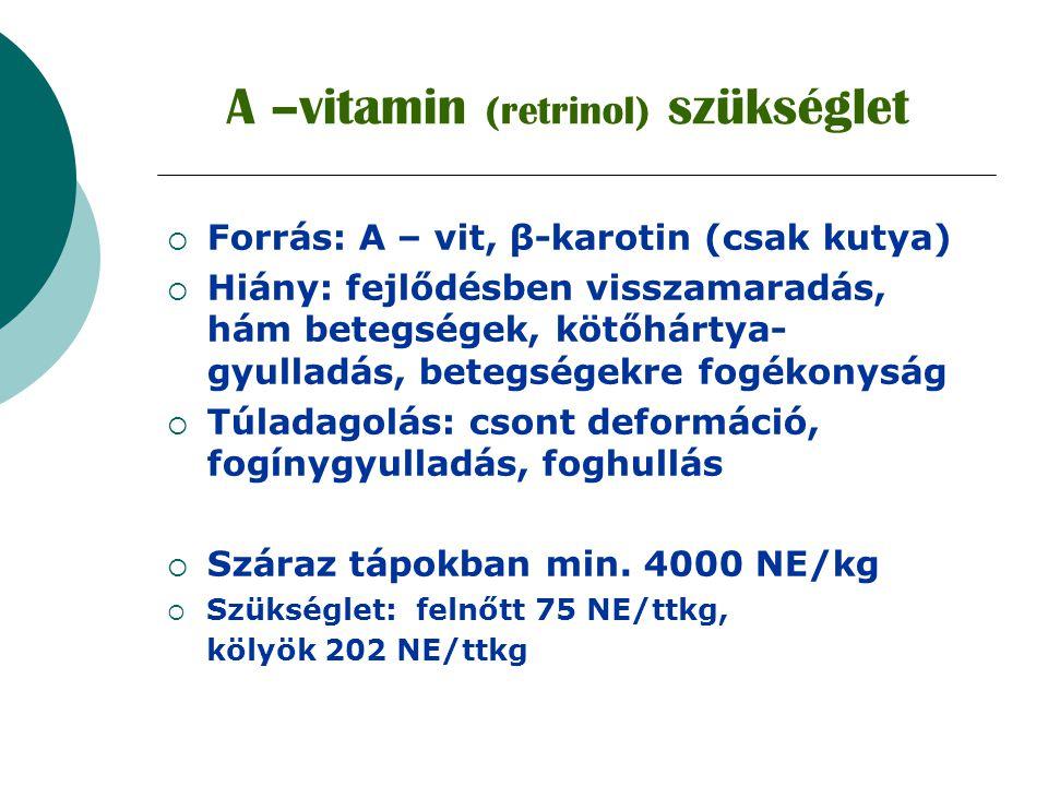 A –vitamin (retrinol) szükséglet