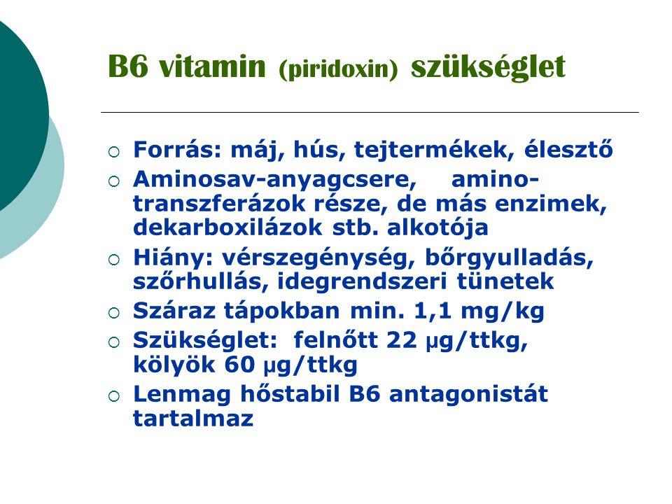 B6 vitamin (piridoxin) szükséglet