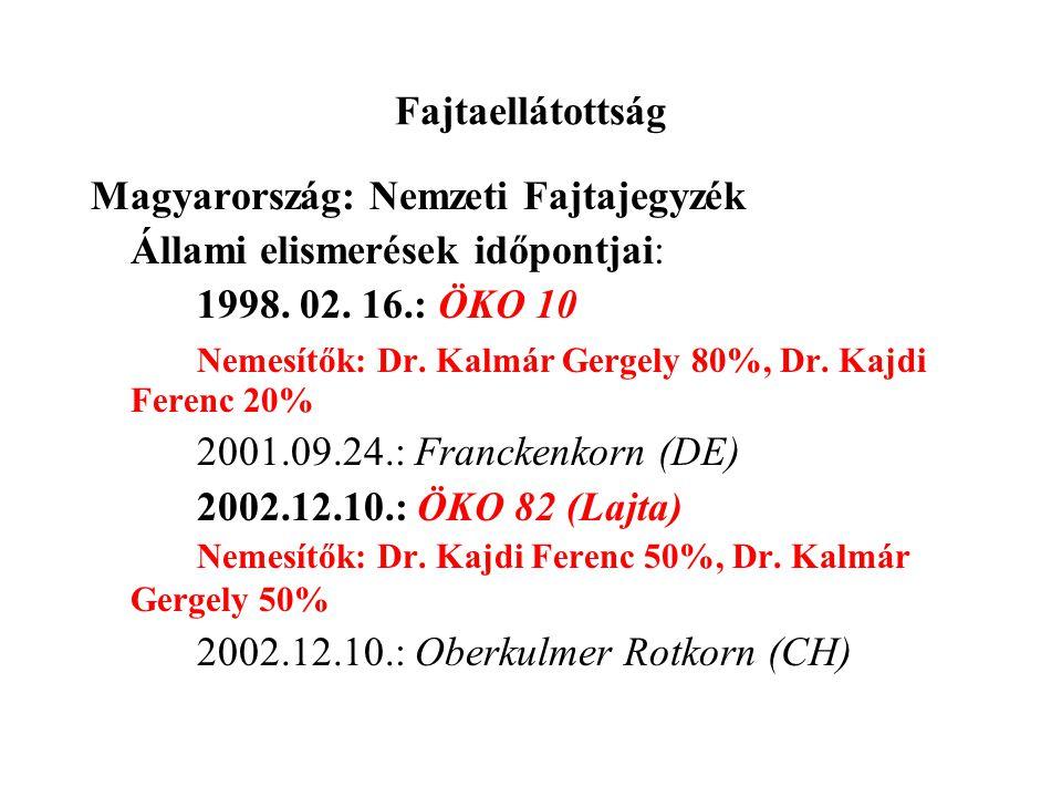 Magyarország: Nemzeti Fajtajegyzék Állami elismerések időpontjai: