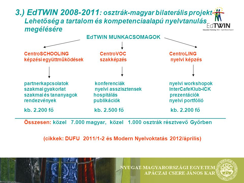 (cikkek: DUFU 2011/1-2 és Modern Nyelvoktatás 2012/április)
