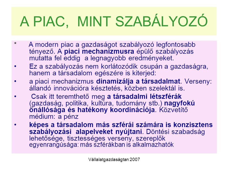 A PIAC, MINT SZABÁLYOZÓ