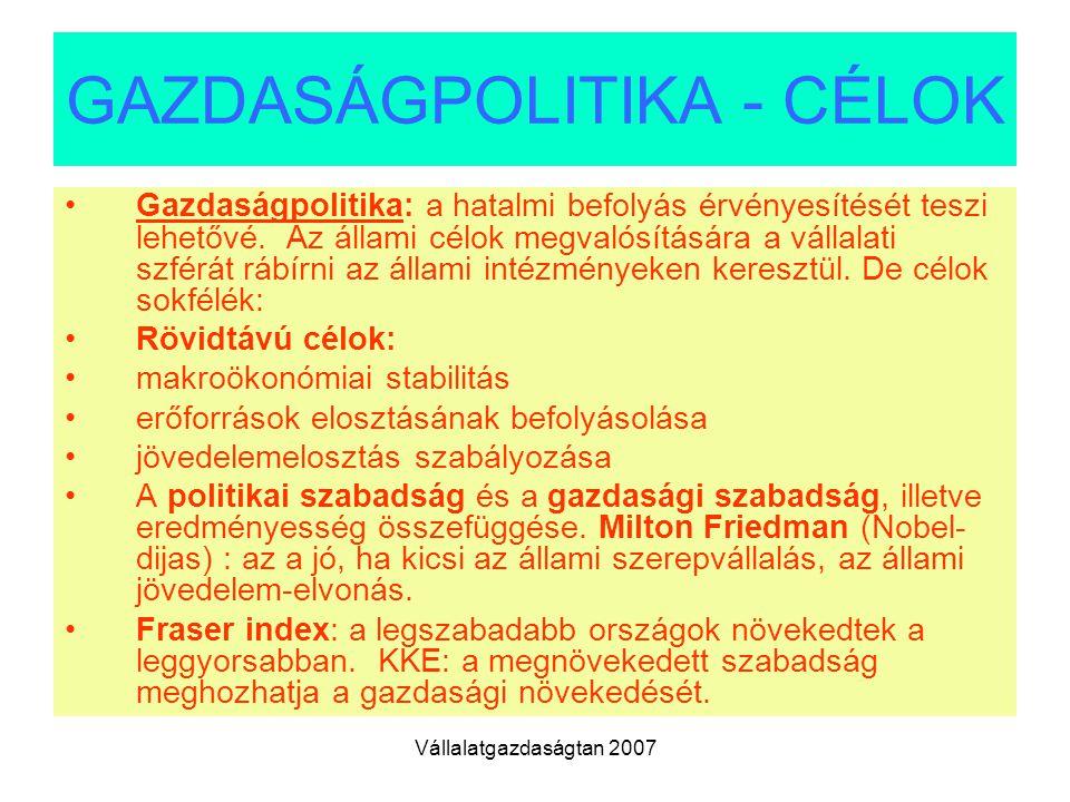 GAZDASÁGPOLITIKA - CÉLOK