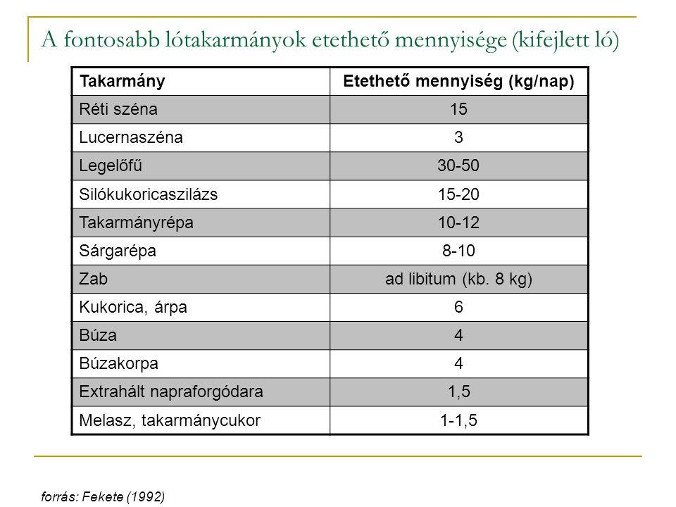 A fontosabb lótakarmányok etethető mennyisége (kifejlett ló)