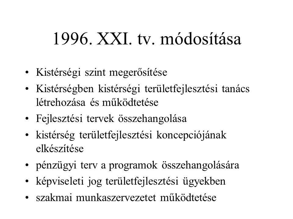 1996. XXI. tv. módosítása Kistérségi szint megerősítése