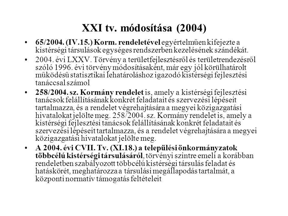 XXI tv. módosítása (2004)