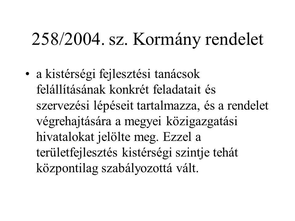 258/2004. sz. Kormány rendelet