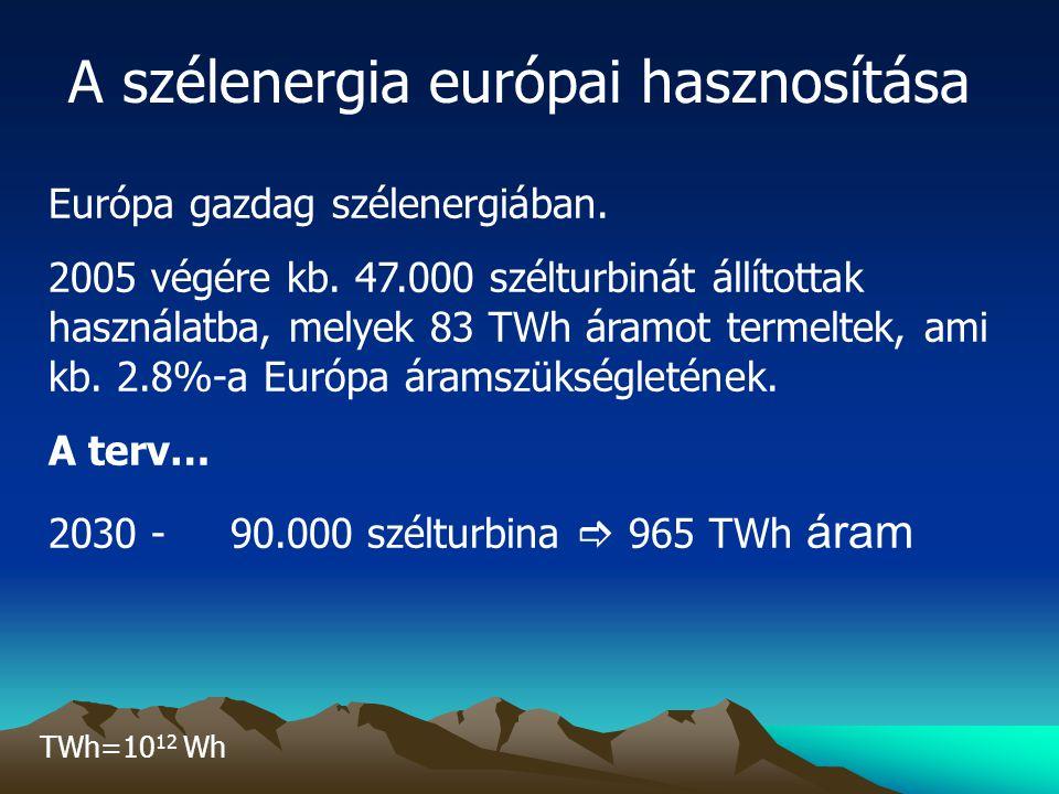 A szélenergia európai hasznosítása