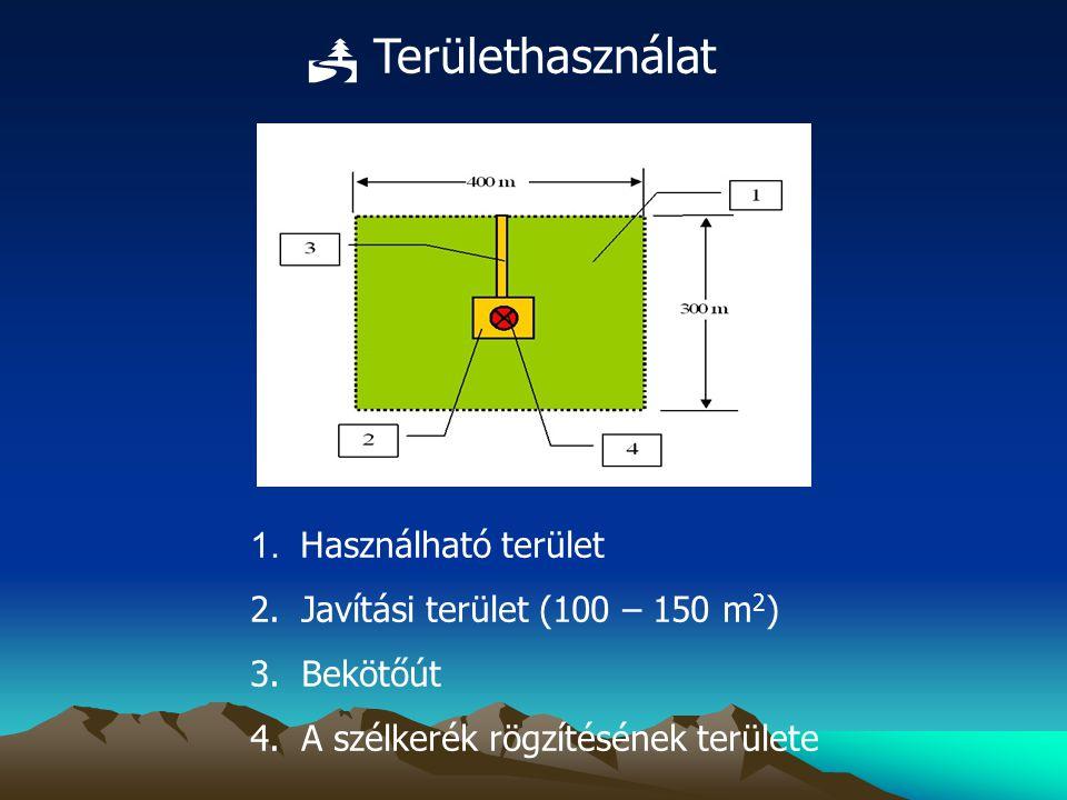  Területhasználat Használható terület Javítási terület (100 – 150 m2)