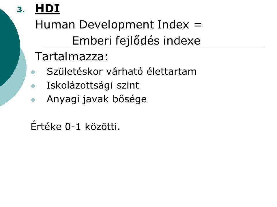 Human Development Index = Emberi fejlődés indexe Tartalmazza: