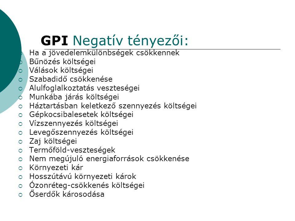 GPI Negatív tényezői: Ha a jövedelemkülönbségek csökkennek